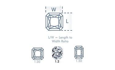 Diamond Length to Width Ratio